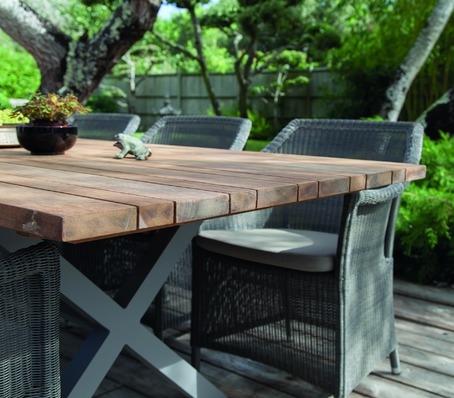 Salon de jardin repas aluminium - Jardin piscine et Cabane