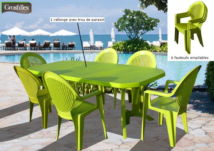 Salon de jardin en pvc vert - Jardin piscine et Cabane