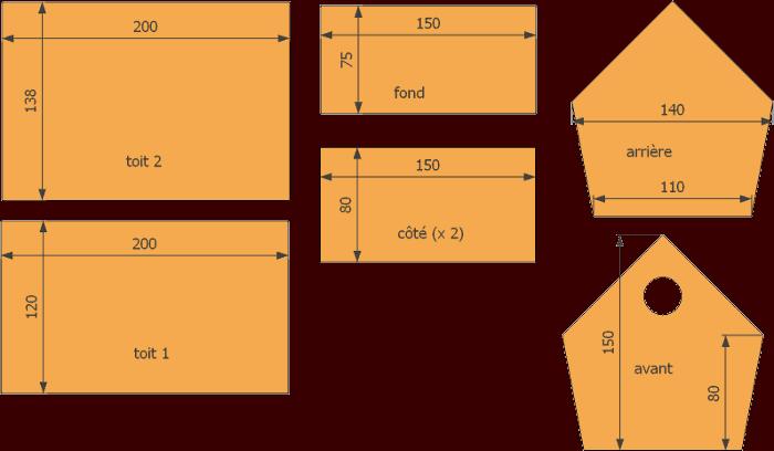 construire une cabane a oiseaux jardin piscine et cabane. Black Bedroom Furniture Sets. Home Design Ideas