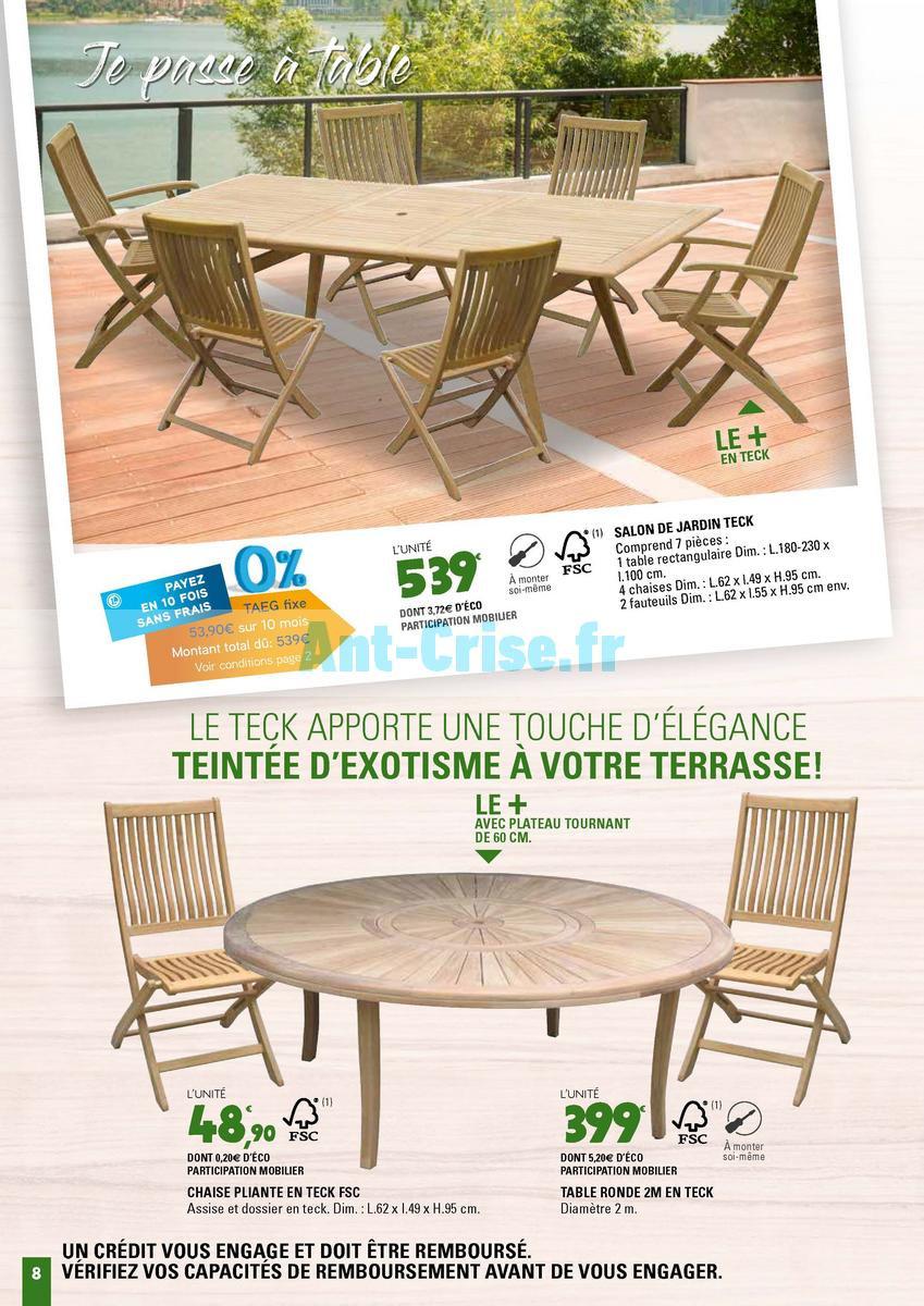 Chaise De Jardin Chez Leclerc. Great Best Salon De Jardin Blanc ...